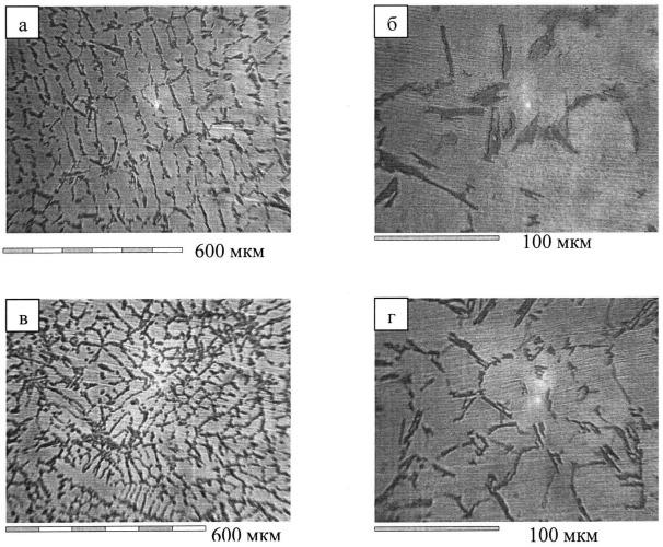 Способ получения пвсевдолигатуры для алюминиевых сплавов