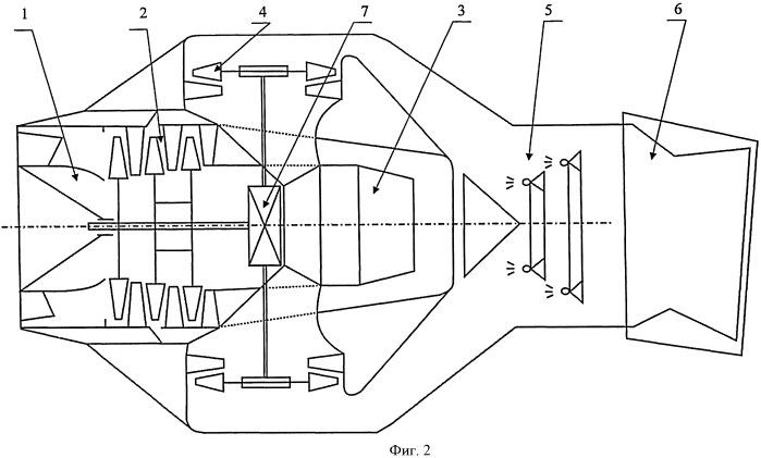 Компрессорно-турбинный двигатель с поперечным расположением ступеней газовой турбины