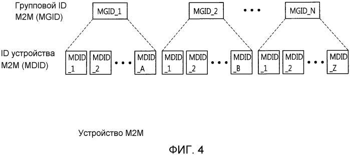 Способ и устройство для выделения идентификаторов устройств (stid) в системе беспроводного доступа