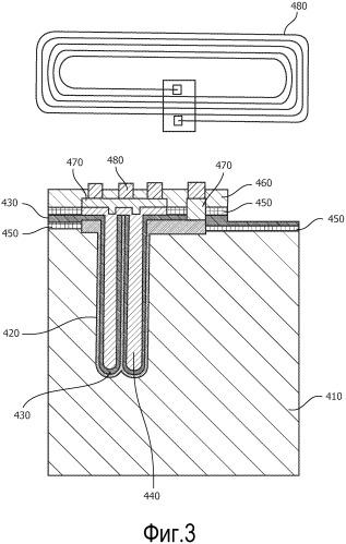 Интервенционная игла, совместимая с сильными магнитными полями, и интегрированная система отслеживания иглы