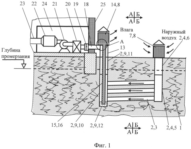 Регенеративная система регулирования параметров приточного воздуха
