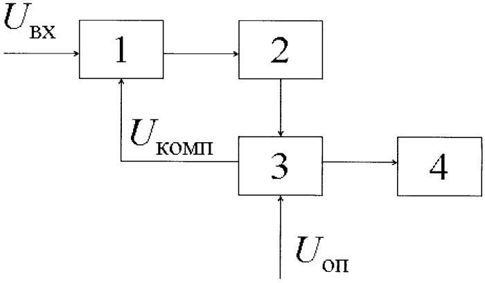 Электронный имитатор механического стрелочного манометра