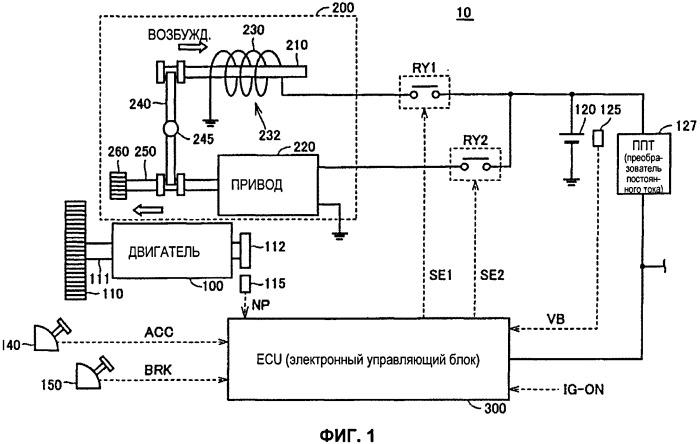 Устройство и способ управления двигателем, устройство запуска и транспортное средство