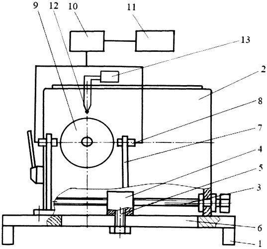 Устройство для определения смещения оси шпинделя токарного станка