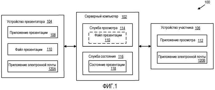 Синхронизация состояний презентации между множественными приложениями