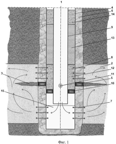 Способ заканчивания и эксплуатации скважины подземного хранилища газа в водоносном пласте неоднородного литологического строения