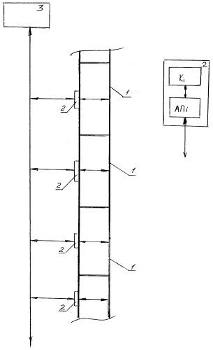 Способ одновременно-раздельной эксплуатации нефтяной скважины, оборудованной электроцентробежным насосом