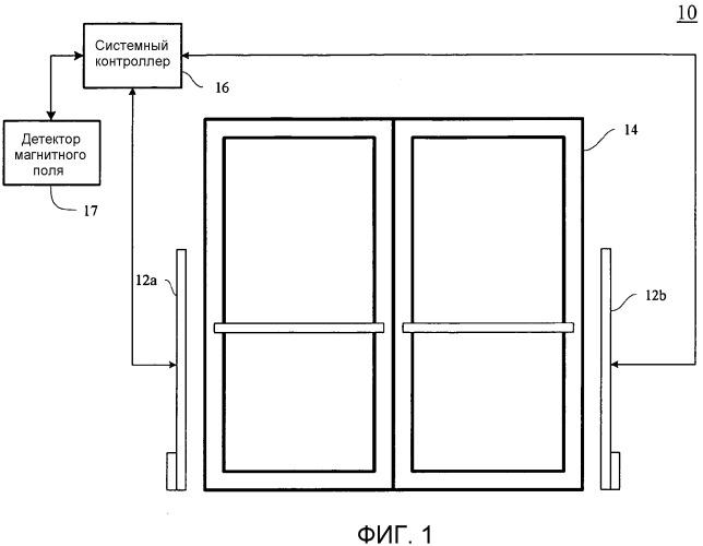 Система электронного наблюдения за товаром со способностью обнаружения металла и способ для этого