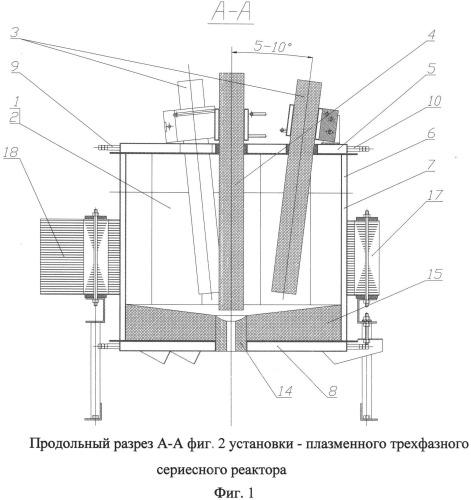 Плазменный способ получения минеральной ваты и установка для его осуществления