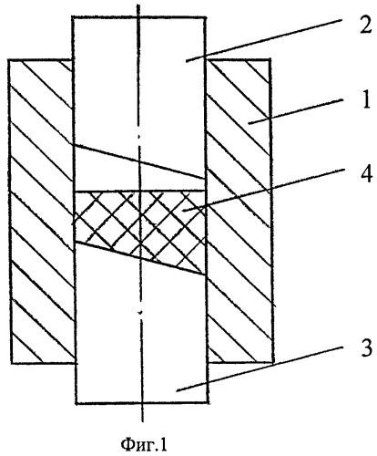 Способ получения заготовок из порошковых металлических и композиционных материалов