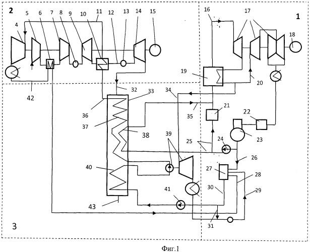 Энергетическая установка с парогазовой установкой