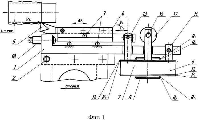 Устройство для токарной обработки нежестких деталей