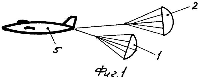 Система парашютирования (варианты)