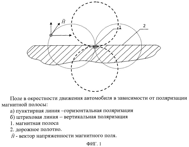 Способ контроля пересечения ограничительных линий автодрома