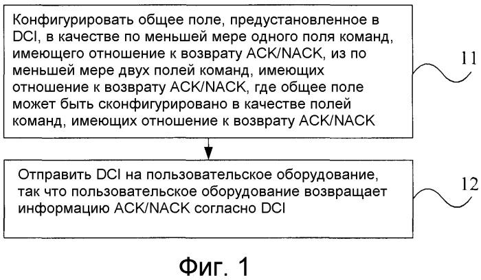 Способ, базовая станция и пользовательское оборудование для возврата информации ack/nack для агрегации несущих