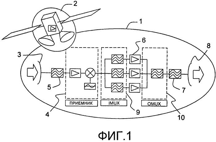 Термически оптимизированное устройство мультиплексирования сверхвысокочастотных каналов и устройство повторения сигналов, содержащее, по меньшей мере, одно такое устройство мультиплексирования