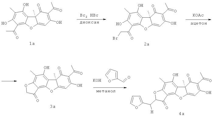 Фурилиденфураноновые производные усниновой кислоты как новые противотуберкулезные агенты