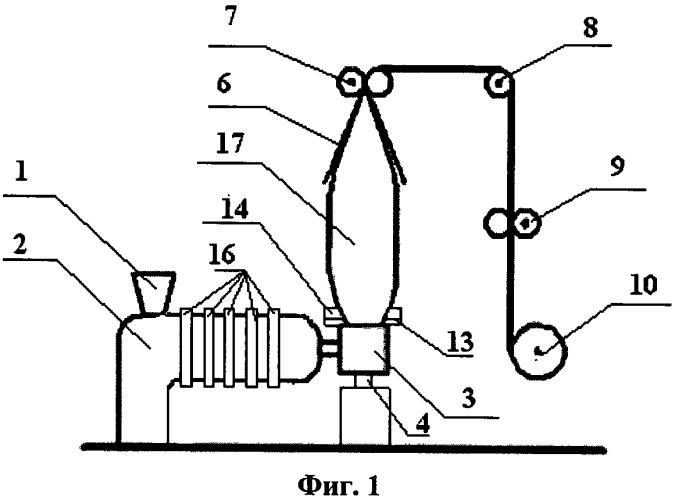 Способ производства термоусадочной пленки