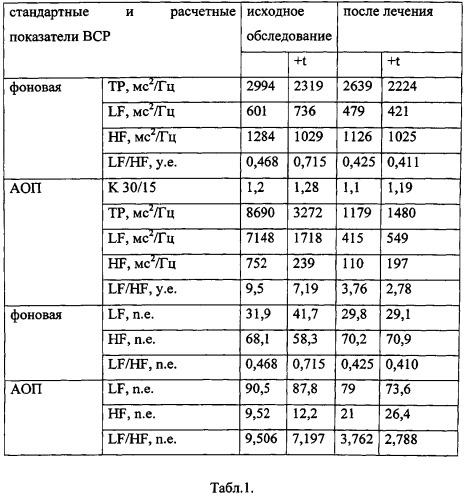 Способ диагностики риска развития стресс-индуцированного мелкоточечного кератолиза