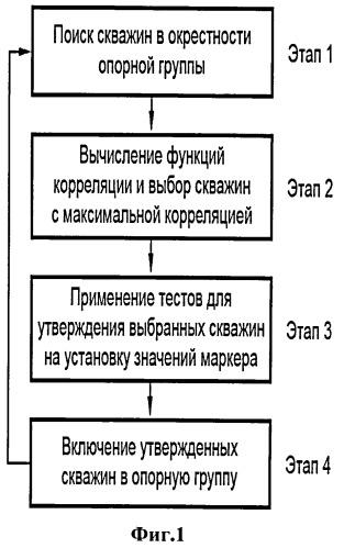 Тепловая электрическая станция кочетова