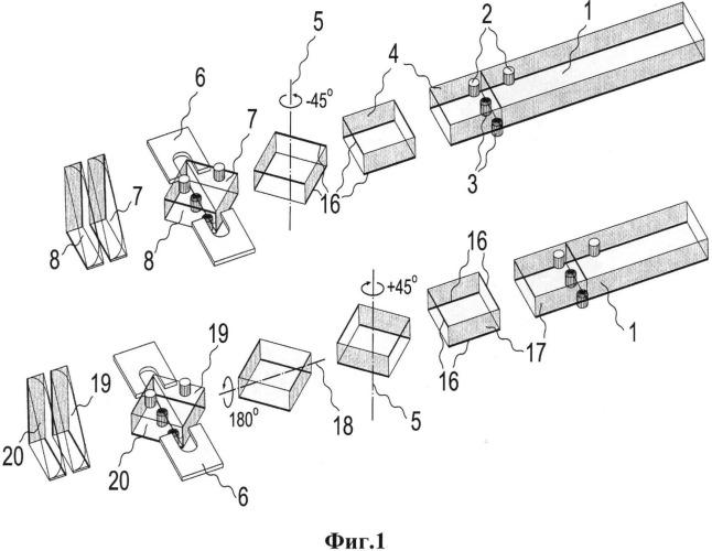 Способ приготовления стеклянных ножей для получения стабильной серии ультратонких срезов