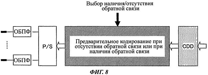 Передатчик (варианты) и способ передачи сигнала (варианты)