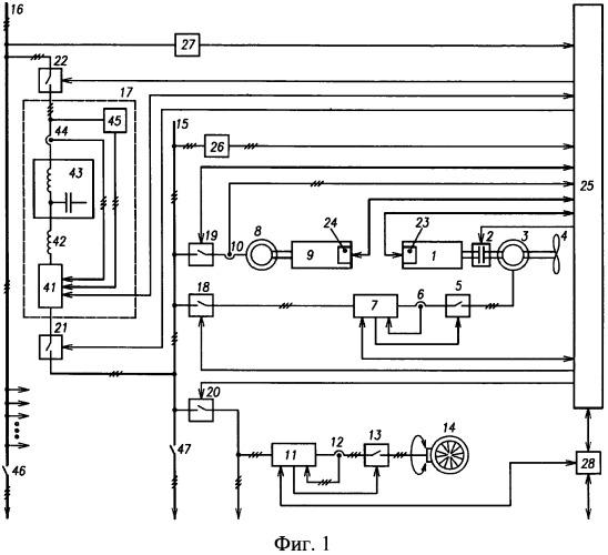 Судовая электроэнергетическая установка