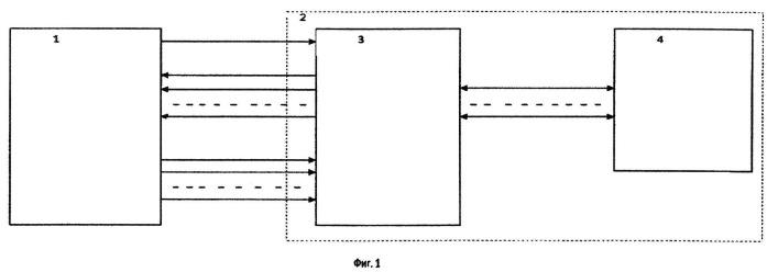 Способ автоматической диагностики системы с электроприводом