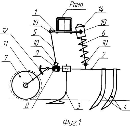 Механизм подвески рабочих органов