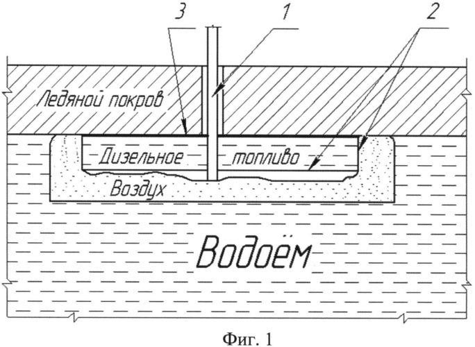 Способ и устройство для сбора нефти из-под ледяного покрова водоема