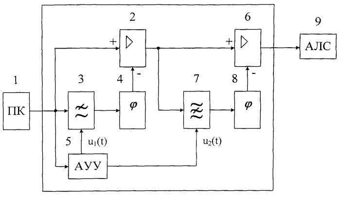 Устройство повышения электромагнитной совместимости автоматической локомотивной сигнализации с обратной тяговой сетью