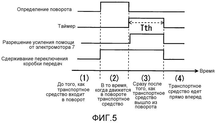 Модуль и способ для управления транспортным средством