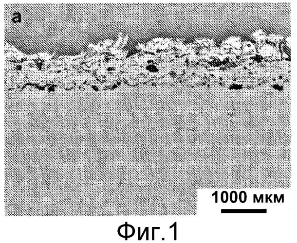 Обработка поверхности аморфных покрытий