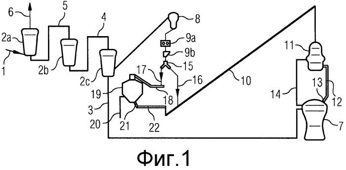 Способ и устройство для загрузки в плавильный агрегат