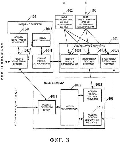 Поисковая система и способ поиска информации