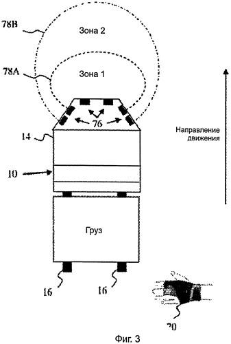 Одновременное зондирование нескольких зон для погрузочно-разгрузочных устройств