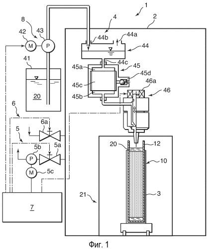 Устройство впрыска электролита и способ впрыска электролита