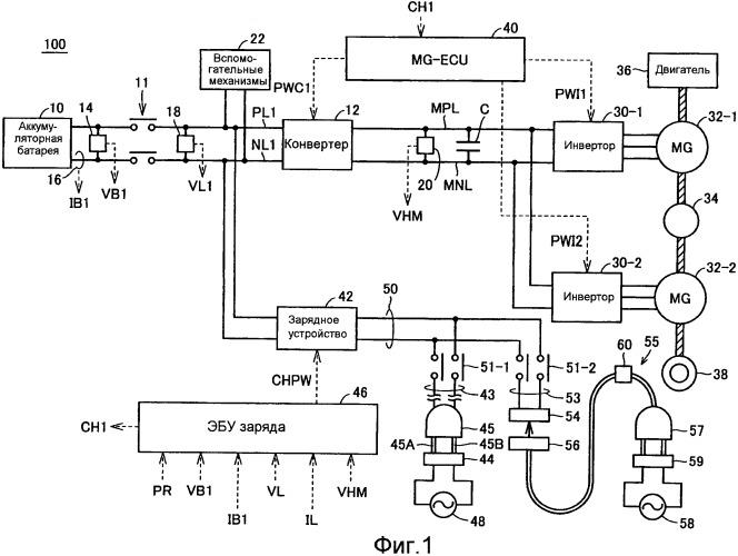 Система энергоснабжения для транспортного средства и транспортное средство, содержащее таковую