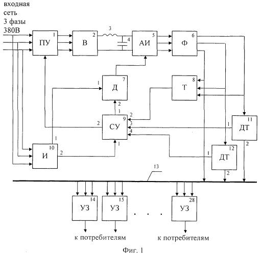 Источник электропитания аппаратуры радиолокационной станции
