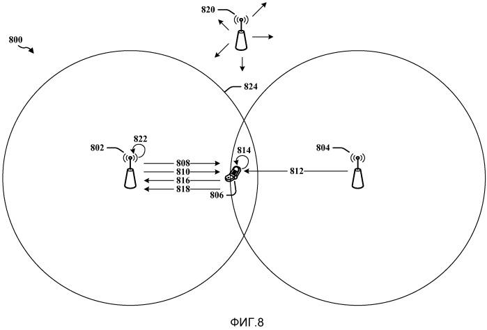 Способ и устройство для логического вывода возможности подавления помех пользовательским оборудованием из сообщения об измерениях