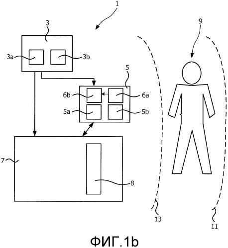 Система, способ и аппарат для инструктирования устройству входить в активный режим