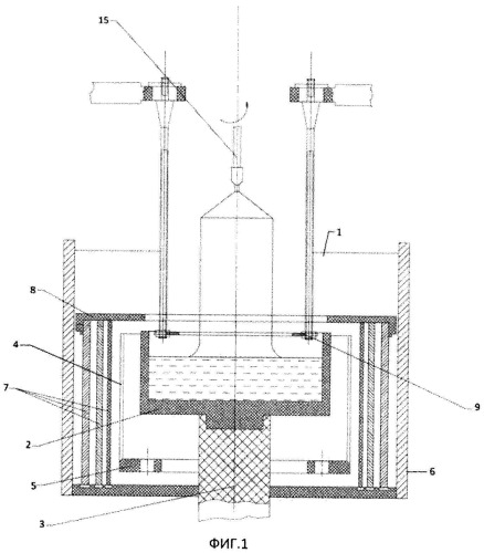 Устройство для выращивания монокристаллов из расплава методом чохральского