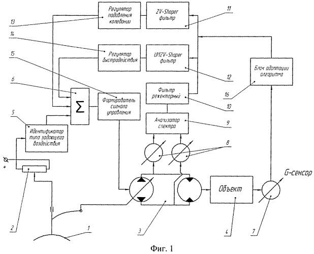 Система управления движением быстроходной транспортной машины