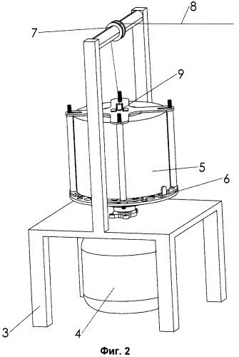 Устройство скрутки сердечника композитной арматуры и технологическая линия для изготовления композитной арматуры с устройством скрутки сердечника композитной арматуры