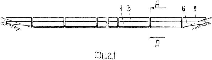 Наплавной мост-лента
