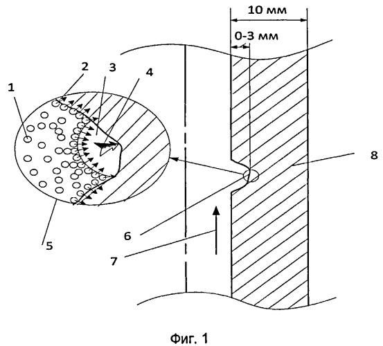 Способ защиты насосно-компрессорной трубы от кавитационной эрозии