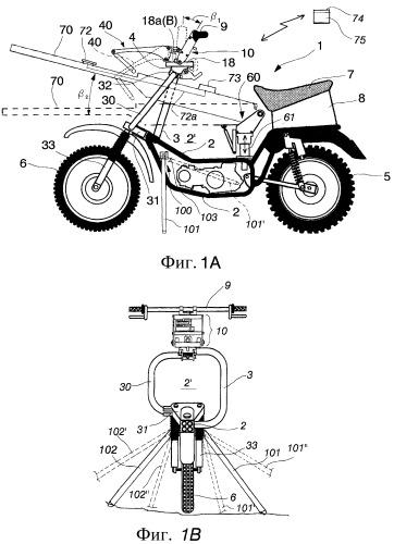 Стойка для мотоцикла, тяжелого оружия или мотоцикл, оснащенный тяжелым оружием