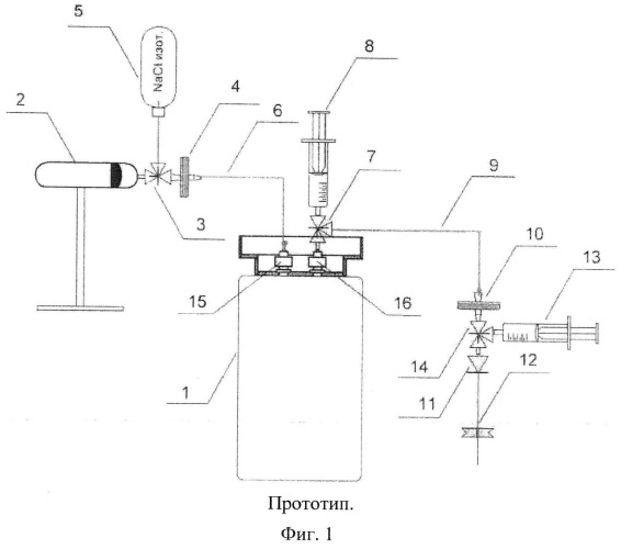 Система для внутривенного введения рубидия хлорид, 82rb, из генератора