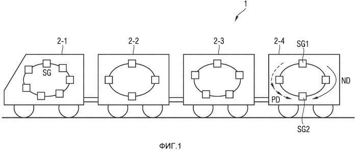 Сеть управления для рельсового транспортного средства