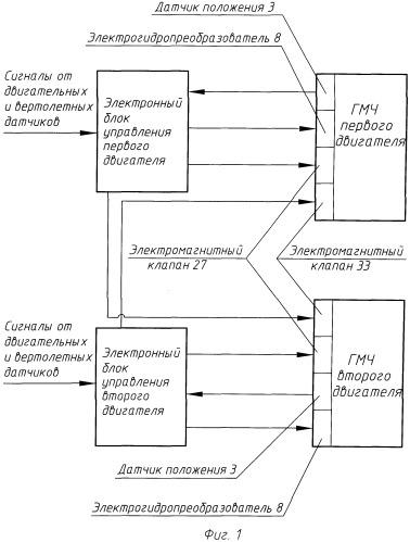 Система подачи топлива для спарки вертолетных газотурбинных двигателей